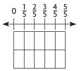 Add Fractions Using Models - Lesson Check - Page No 405 Q1