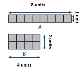 Chapter 11 - same perimeter, different areas - image 5