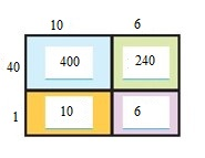 Chapter-3-Common-core-image-2-1
