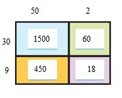Chapter-3-Common-core-image-2-2