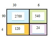 Chapter-3-Common-core-image-2-3