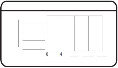 Go Math Grade 3 Answer Key Chapter 2 Represent and Interpret Data Assessment Test Test - Page 5 img 10