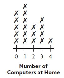 Go Math Grade 3 Answer Key Chapter 6 Understand Division Model with Bar Models img 10