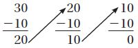 Go Math Grade 3 Answer Key Chapter 7 Division Facts and Strategies Review/Test img 24