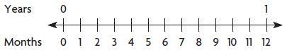 Go Math Grade 4 Answer Key Chapter 12 Relative Sizes of Measurement Units img 56
