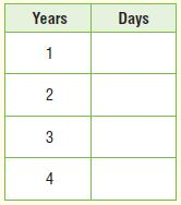 Go Math Grade 4 Answer Key Chapter 12 Relative Sizes of Measurement Units img 61