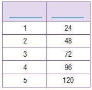 Go Math Grade 4 Answer Key Chapter 12 Relative Sizes of Measurement Units img 68