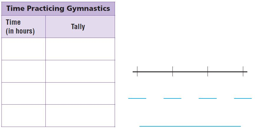 Go Math Grade 4 Answer Key Chapter 12 Relative Sizes of Measurement Units img 81
