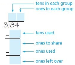 Go Math Grade 4 Answer Key Chapter 4 Divide by 1-Digit Numbers img 24