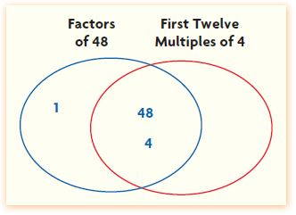 Go Math Grade 4 Answer Key Chapter 5 Factors, Multiples, and Patterns img 15