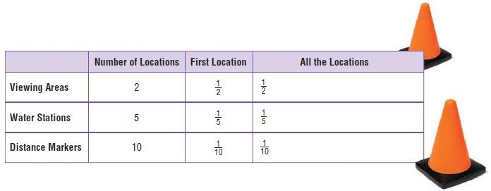 Go Math Grade 4 Answer Key Chapter 6 Fraction Equivalence and Comparison img 12