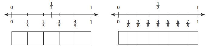 Go Math Grade 4 Answer Key Chapter 6 Fraction Equivalence and Comparison img 18