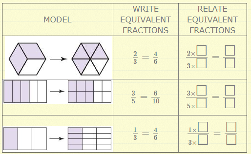 Go Math Grade 4 Answer Key Chapter 6 Fraction Equivalence and Comparison img 3
