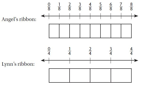 Go Math Grade 4 Answer Key Chapter 6 Fraction Equivalence and Comparison img 36
