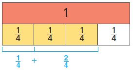 Go Math Grade 4 Answer Key Chapter 7 Add and Subtract Fractions Page 399 Question 2