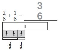 Go Math Grade 4 Answer Key Chapter 7 Add and Subtract Fractions Page 401 Question 1