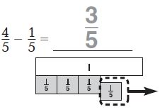 Go Math Grade 4 Answer Key Chapter 7 Subtract Fractions Using Models Q1