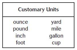 Go Math Grade 4 Answer Key Homework Practice FL Chapter 12 Relative Sizes of Measurement Units Common Core - Relative Sizes of Measurement Units img 1