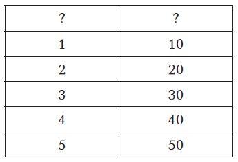Go Math Grade 4 Answer Key Homework Practice FL Chapter 12 Relative Sizes of Measurement Units Common Core - Relative Sizes of Measurement Units img 23