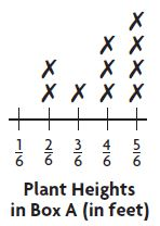 Go Math Grade 4 Answer Key Homework Practice FL Chapter 12 Relative Sizes of Measurement Units Common Core - Relative Sizes of Measurement Units img 24