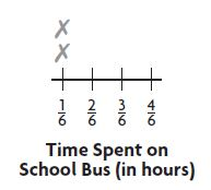 Go Math Grade 4 Answer Key Homework Practice FL Chapter 12 Relative Sizes of Measurement Units Common Core - Relative Sizes of Measurement Units img 9