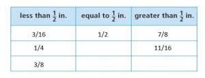 chapter 6 - compare fractions and order fractions- image11