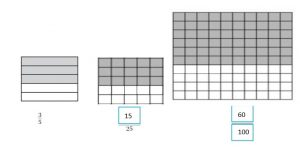 chapter 6 - compare fractions and order fractions- image15