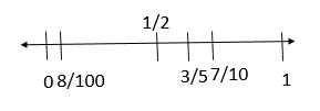 chapter 6 - compare fractions and order fractions- image9