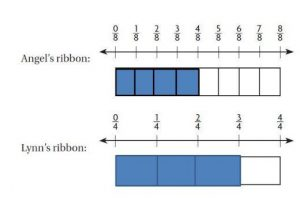 grade 4 chapter 6 image 4