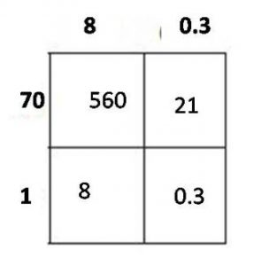 grade 5 chapter 4 Multiply Decimals 175 image 3