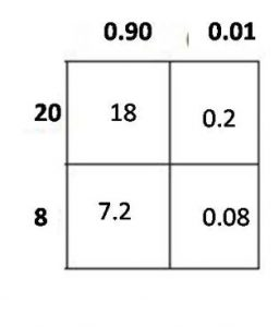 grade 5 chapter 4 Multiply Decimals 175 image 4