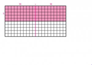 Go Math Grade 3 Answer Key Chapter 2 Represent and Interpret Data Assessment Test