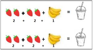 Go Math Grade 3 Answer Key Chapter 3 Understand Multiplication Assessment Test
