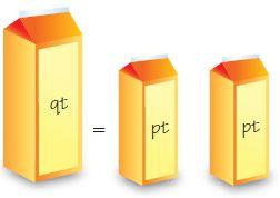 Go Math Grade 5 Answer Key Chapter 10 Convert Units of Measure Lesson 2: Customary Capacity img 3