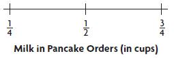 Go Math Grade 5 Answer Key Chapter 9 Algebra Patterns and Graphing img 2