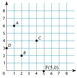 Go-Math-Grade-5-Answer-Key-Chapter-9-Algebra-Patterns-and-Graphing-img-23-2