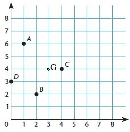 Go-Math-Grade-5-Answer-Key-Chapter-9-Algebra-Patterns-and-Graphing-img-23-3