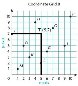 Go-Math-Grade-5-Answer-Key-Chapter-9-Algebra-Patterns-and-Graphing-img-6-7