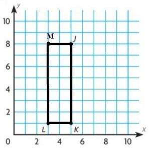 Go-Math-Grade-6-Answer-Key-Chapter-10-Area-of-Parallelograms-img-105
