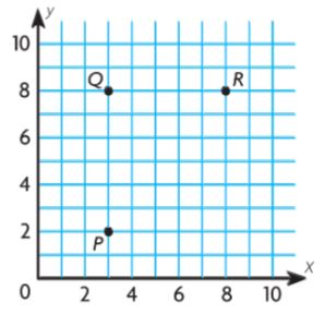Go Math Grade 6 Answer Key Chapter 10 Area of Parallelograms img 107