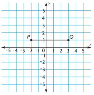 Go Math Grade 6 Answer Key Chapter 10 Area of Parallelograms img 109