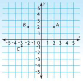 Go Math Grade 6 Answer Key Chapter 10 Area of Parallelograms img 110