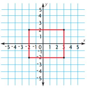 Go Math Grade 6 Answer Key Chapter 10 Area of Parallelograms img 124