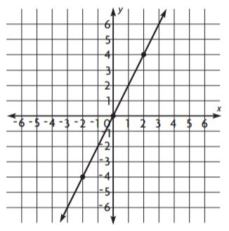 Go Math Grade 6 Answer Key Chapter 10 Area of Parallelograms img 56