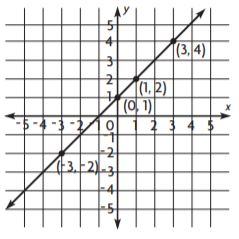 Go Math Grade 6 Answer Key Chapter 11 Surface Area and Volume img 47