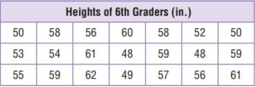 Go Math Grade 6 Answer Key Chapter 12 Data Displays and Measures of Center img 5
