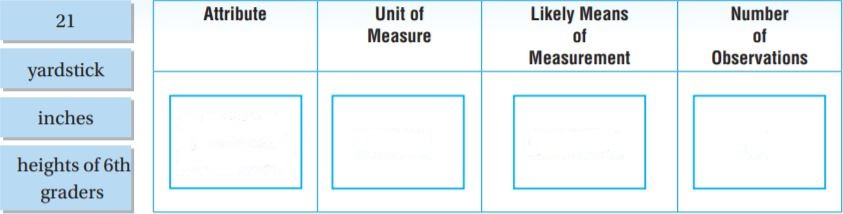 Go Math Grade 6 Answer Key Chapter 12 Data Displays and Measures of Center img 6