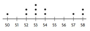 Go Math Grade 6 Answer Key Chapter 13 Variability and Data Distributions img 14