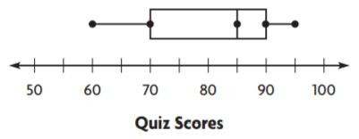 Go Math Grade 6 Answer Key Chapter 13 Variability and Data Distributions img 28