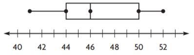 Go Math Grade 6 Answer Key Chapter 13 Variability and Data Distributions img 61
